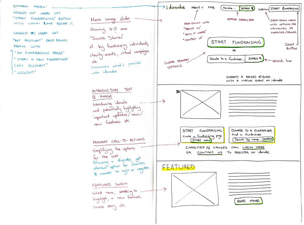 idonate Homepage Wireframe Sketch 1