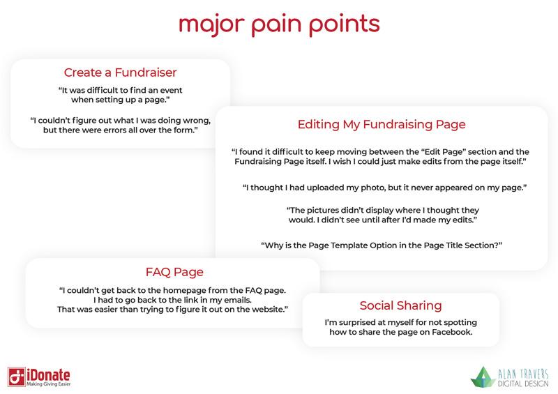 idonate User Pain Points