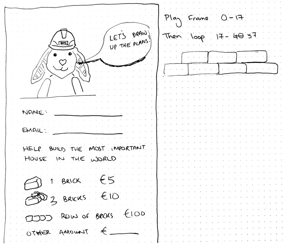Ronald McDonald House Charities Design Sketches